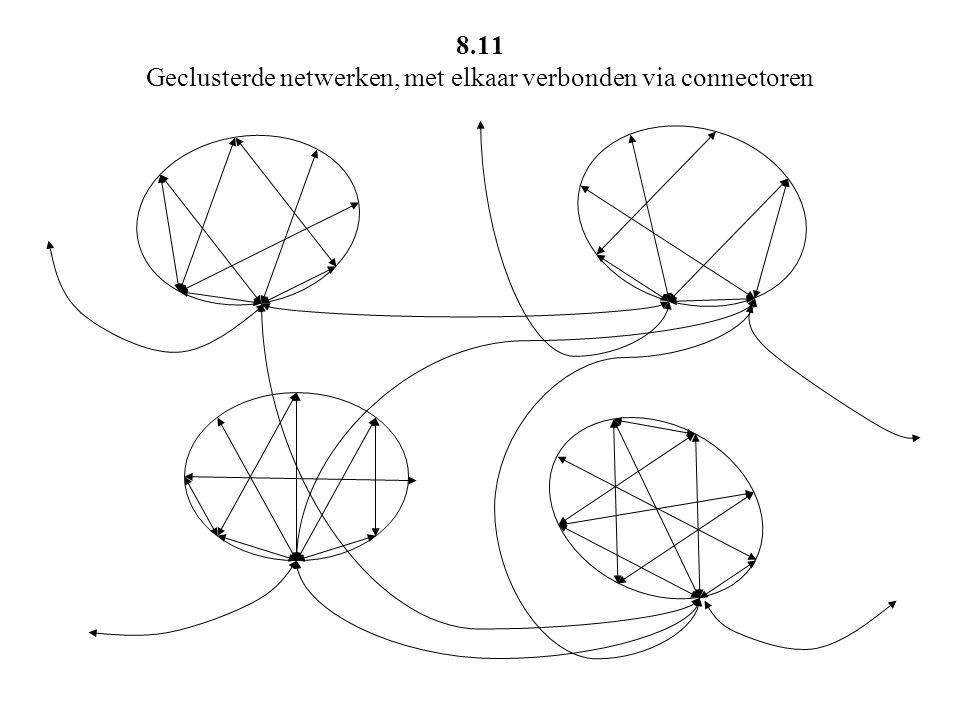 8.11 Geclusterde netwerken, met elkaar verbonden via connectoren