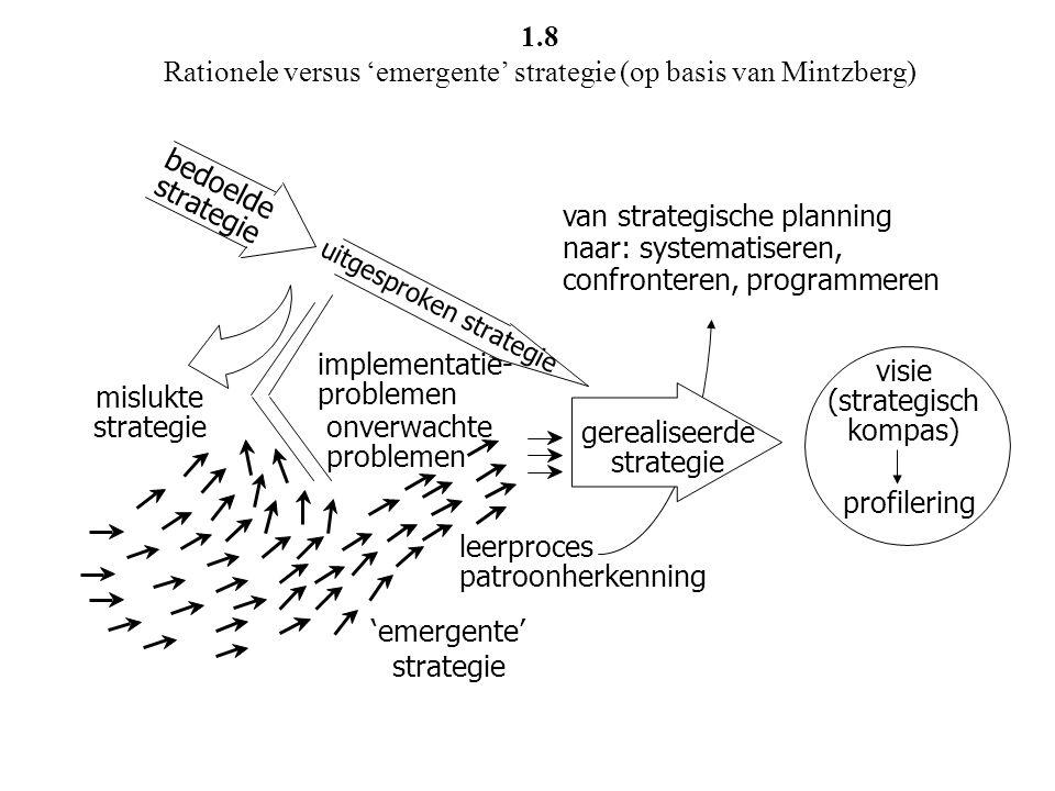 onverwachte problemen van strategische planning naar: systematiseren, confronteren, programmeren implementatie- problemen uitgesproken strategie visie