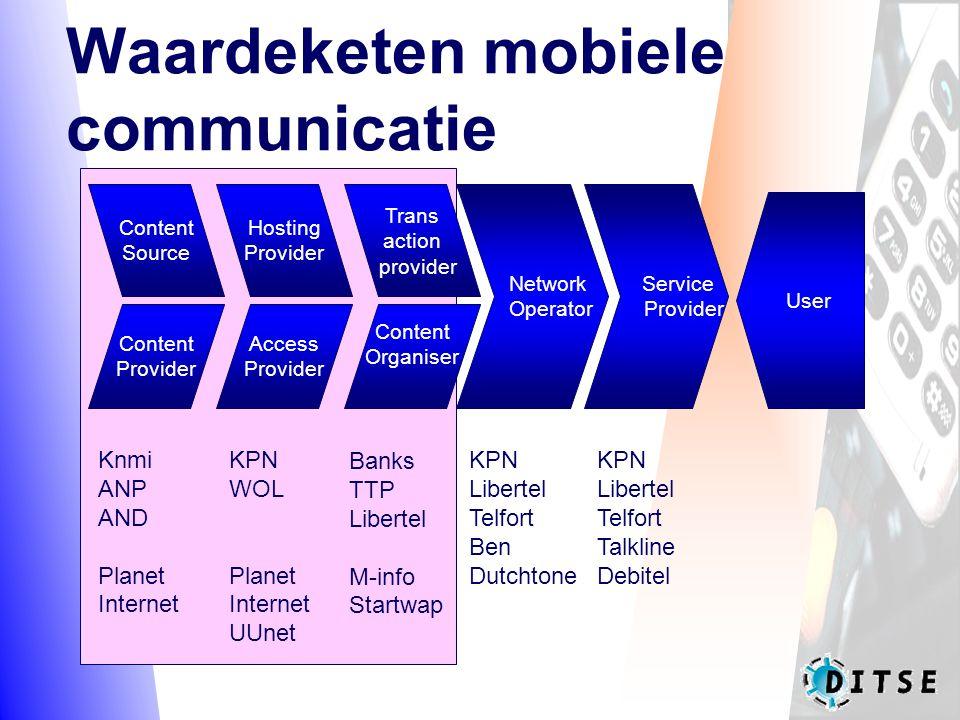 Waardeketen mobiele communicatie Knmi ANP AND Planet Internet User Content Provider Network Operator Service Provider Content Organiser Hosting Provid