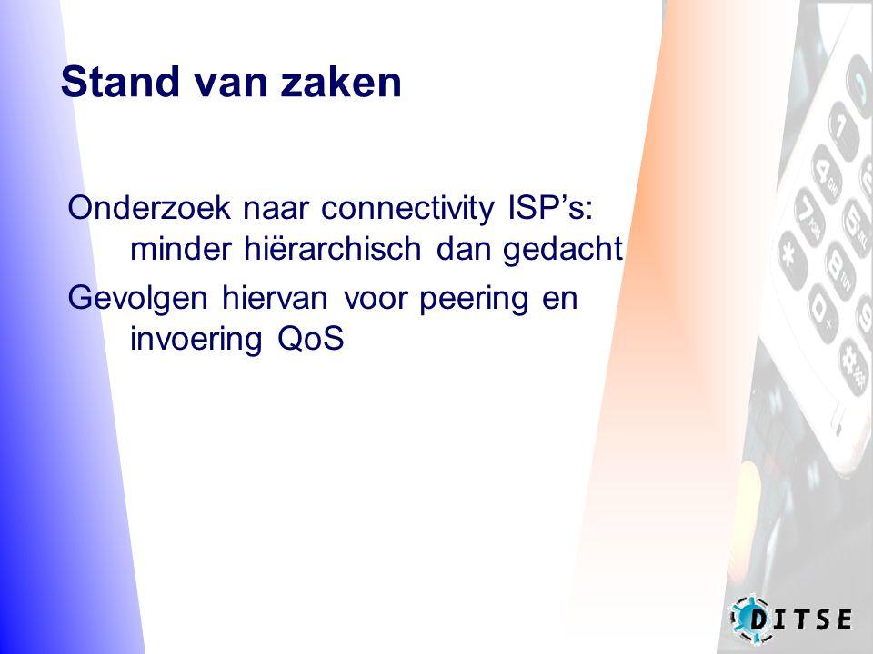Stand van zaken Onderzoek naar connectivity ISP's: minder hiërarchisch dan gedacht Gevolgen hiervan voor peering en invoering QoS