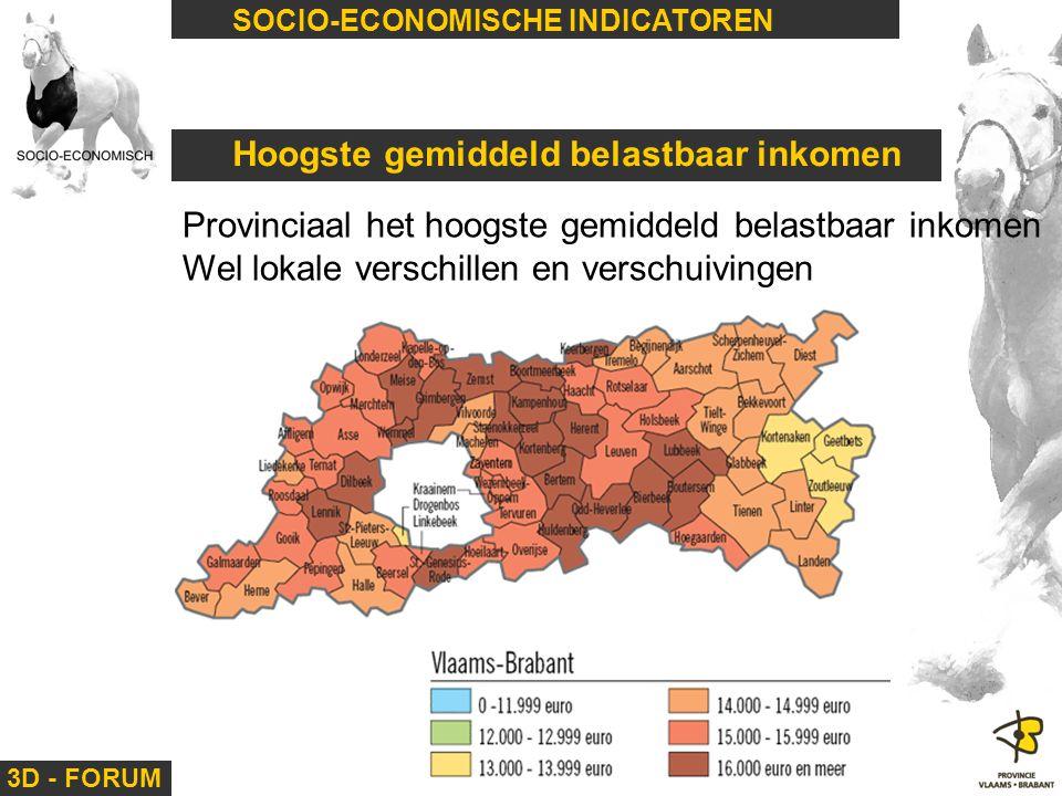 3D - FORUM SOCIO-ECONOMISCHE INDICATOREN Hoogste gemiddeld belastbaar inkomen Provinciaal het hoogste gemiddeld belastbaar inkomen Wel lokale verschil
