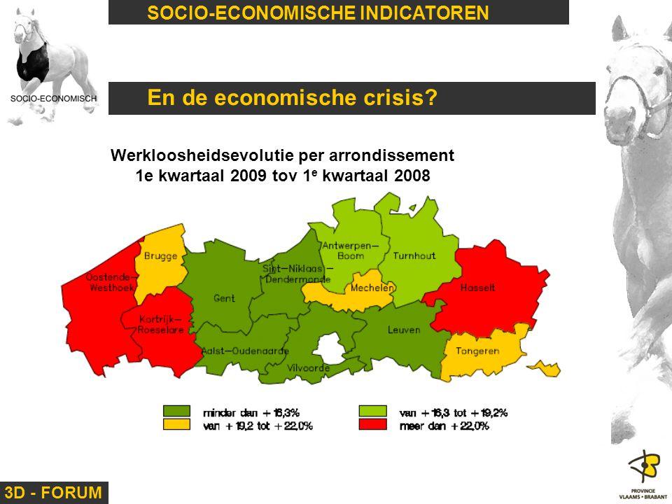 3D - FORUM SOCIO-ECONOMISCHE INDICATOREN En de economische crisis? Werkloosheidsevolutie per arrondissement 1e kwartaal 2009 tov 1 e kwartaal 2008