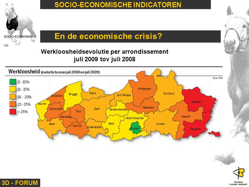 3D - FORUM SOCIO-ECONOMISCHE INDICATOREN En de economische crisis? Werkloosheidsevolutie per arrondissement juli 2009 tov juli 2008
