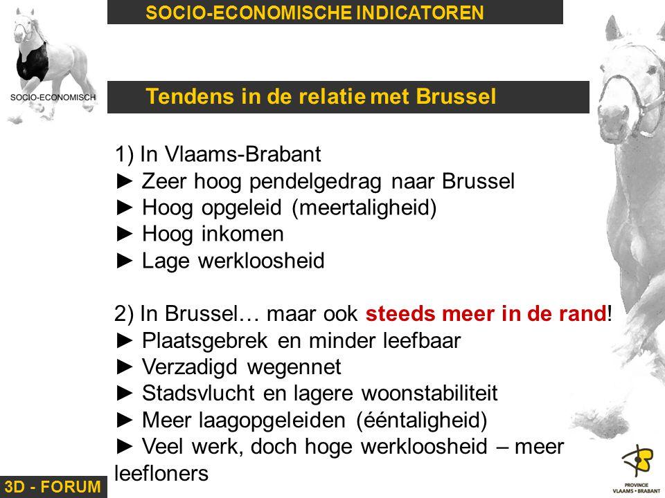 3D - FORUM SOCIO-ECONOMISCHE INDICATOREN Tendens in de relatie met Brussel 1) In Vlaams-Brabant ► Zeer hoog pendelgedrag naar Brussel ► Hoog opgeleid