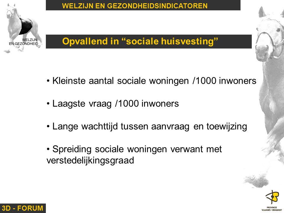 """3D - FORUM WELZIJN EN GEZONDHEIDSINDICATOREN Opvallend in """"sociale huisvesting"""" Kleinste aantal sociale woningen /1000 inwoners Laagste vraag /1000 in"""