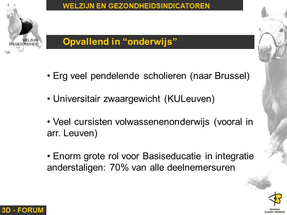 """3D - FORUM WELZIJN EN GEZONDHEIDSINDICATOREN Opvallend in """"onderwijs"""" Erg veel pendelende scholieren (naar Brussel) Universitair zwaargewicht (KULeuve"""