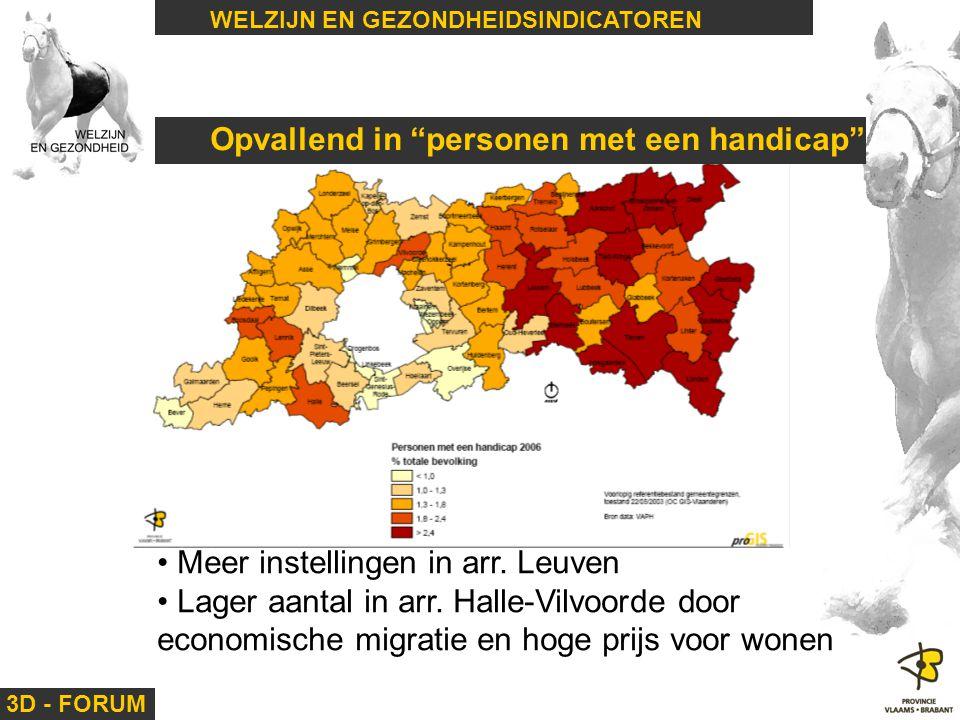 """3D - FORUM WELZIJN EN GEZONDHEIDSINDICATOREN Opvallend in """"personen met een handicap"""" Meer instellingen in arr. Leuven Lager aantal in arr. Halle-Vilv"""