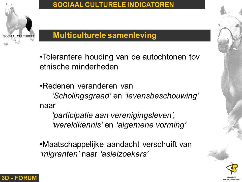 3D - FORUM SOCIAAL CULTURELE INDICATOREN Multiculturele samenleving Tolerantere houding van de autochtonen tov etnische minderheden Redenen veranderen