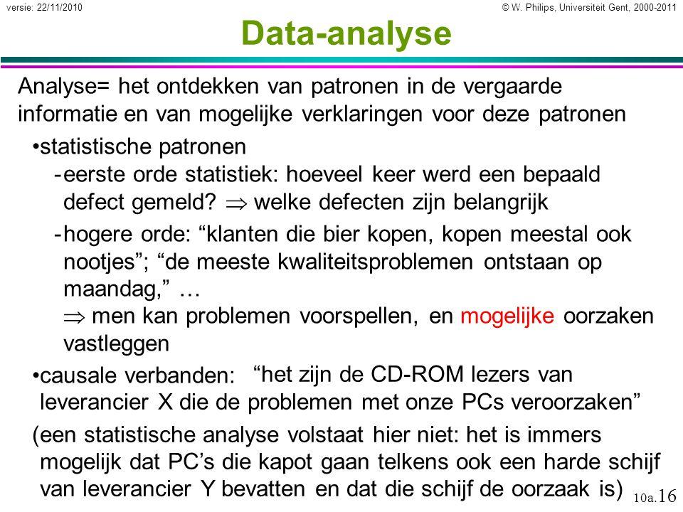 © W. Philips, Universiteit Gent, 2000-2011versie: 22/11/2010 10a. 16 Analyse= het ontdekken van patronen in de vergaarde informatie en van mogelijke v