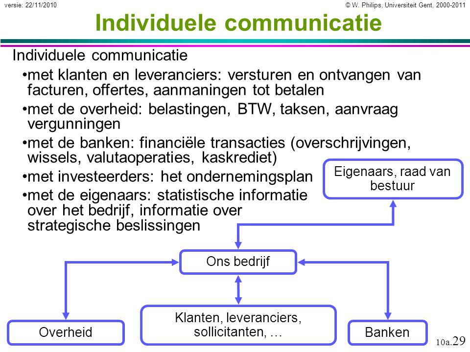 © W. Philips, Universiteit Gent, 2000-2011versie: 22/11/2010 10a. 29 Individuele communicatie Ons bedrijf Banken Klanten, leveranciers, sollicitanten,