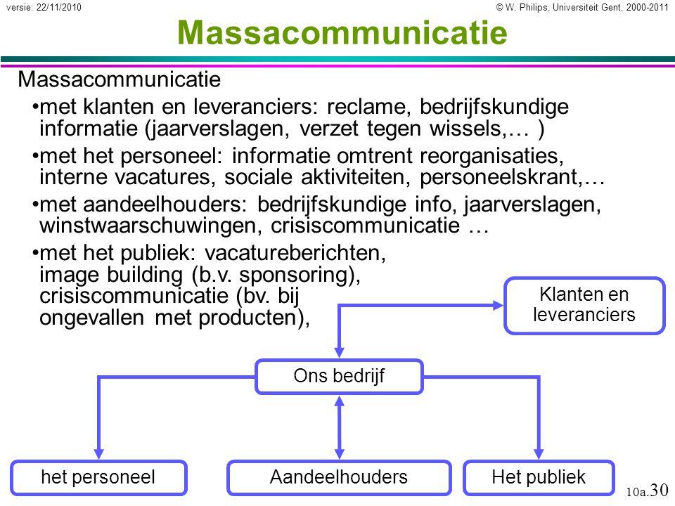 © W. Philips, Universiteit Gent, 2000-2011versie: 22/11/2010 10a. 30 Massacommunicatie Ons bedrijf Klanten en leveranciers Het publiekhet personeelAan