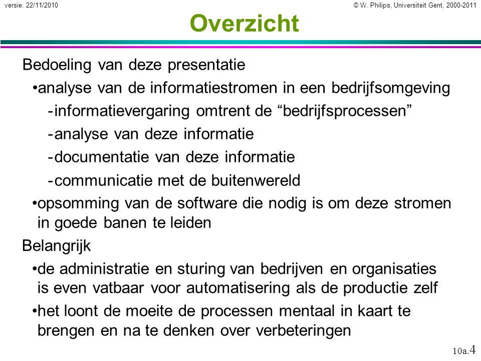 © W. Philips, Universiteit Gent, 2000-2011versie: 22/11/2010 10a. 4 Overzicht Bedoeling van deze presentatie analyse van de informatiestromen in een b