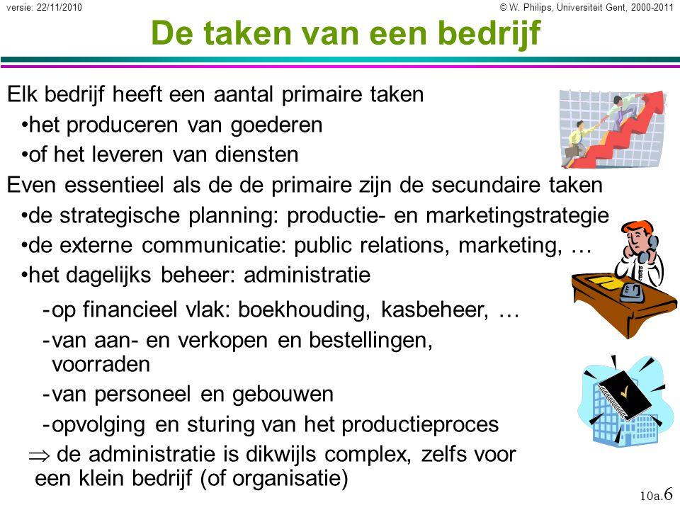 © W. Philips, Universiteit Gent, 2000-2011versie: 22/11/2010 10a. 6 De taken van een bedrijf Elk bedrijf heeft een aantal primaire taken het producere