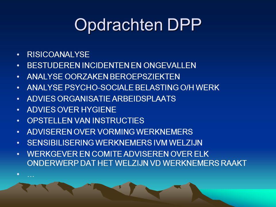 DPMS DPP