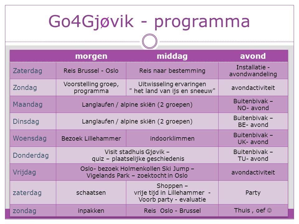 Go4Gjøvik - programma