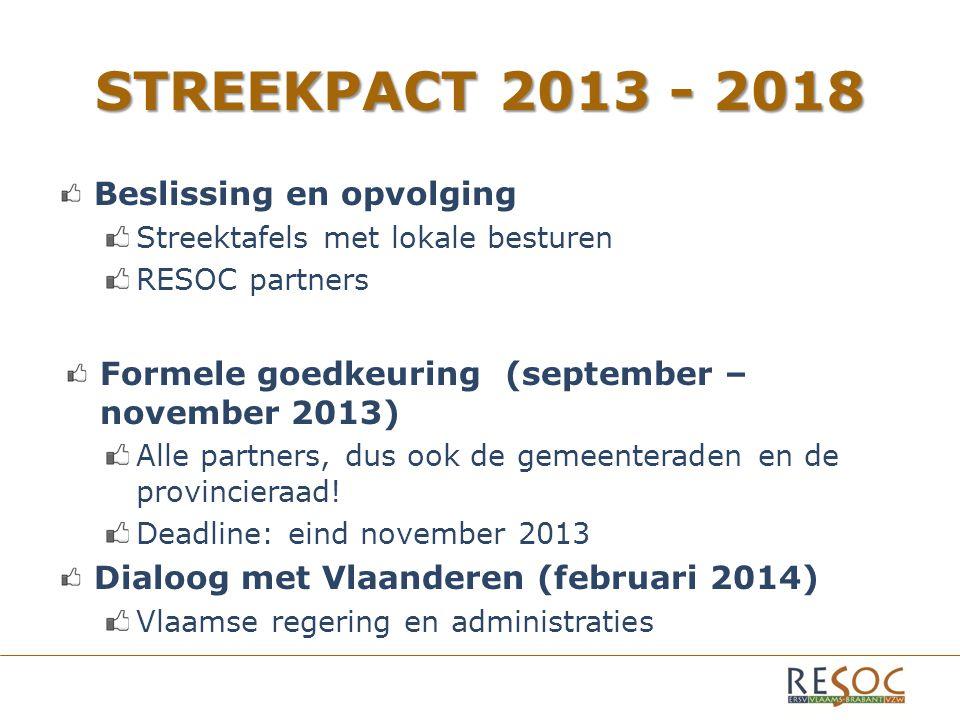 STREEKPACT 2013 - 2018 Beslissing en opvolging Streektafels met lokale besturen RESOC partners Formele goedkeuring (september – november 2013) Alle partners, dus ook de gemeenteraden en de provincieraad.