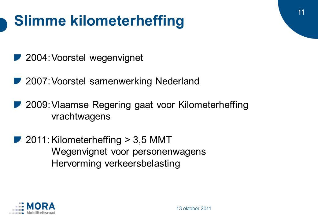 11 Slimme kilometerheffing 2004:Voorstel wegenvignet 2007:Voorstel samenwerking Nederland 2009:Vlaamse Regering gaat voor Kilometerheffing vrachtwagen