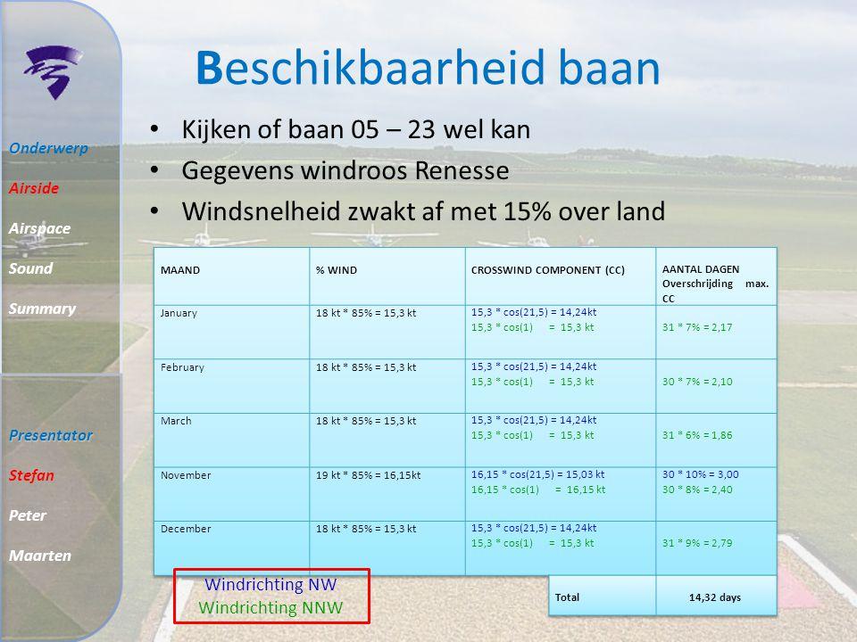 Baanrichting Gemiddelde windrichting 236° Runway moet 95% van de tijd in een jaar beschikbaar zijn – maximale crosswind component – Maximum Demonstrat