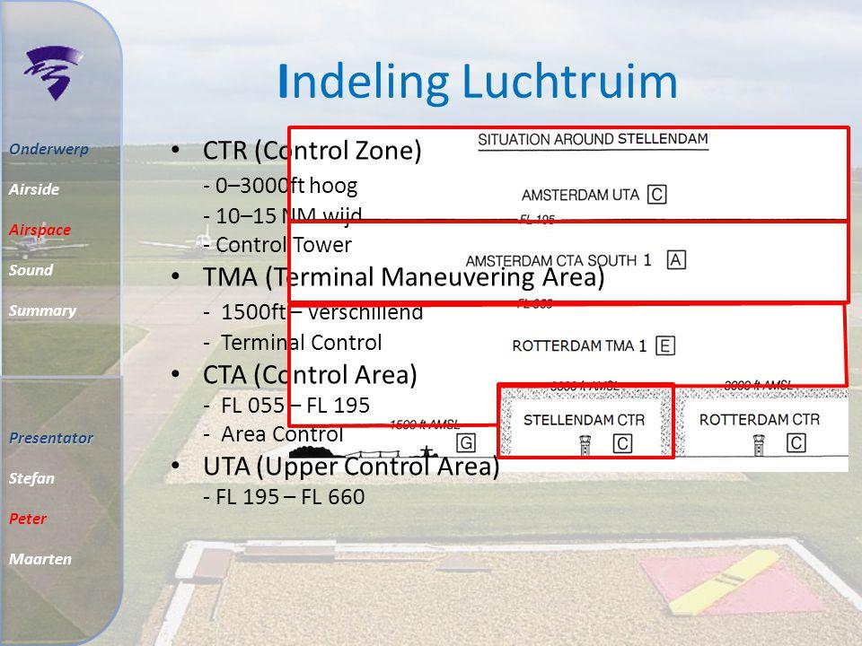 Indeling Luchtruim O Onderwerp Airside Airspace Sound Summary Presentator Stefan Peter Maarten FIR Upper & Lower - Upper Airspace FL 195 – FL 660 - Lo