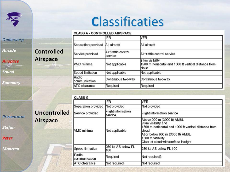 Classificaties O Onderwerp Airside Airspace Sound Summary Controlled & Uncontrolled - A, B, C, D, E - F, G Luchtruim Classificatie bepaalt het volgend