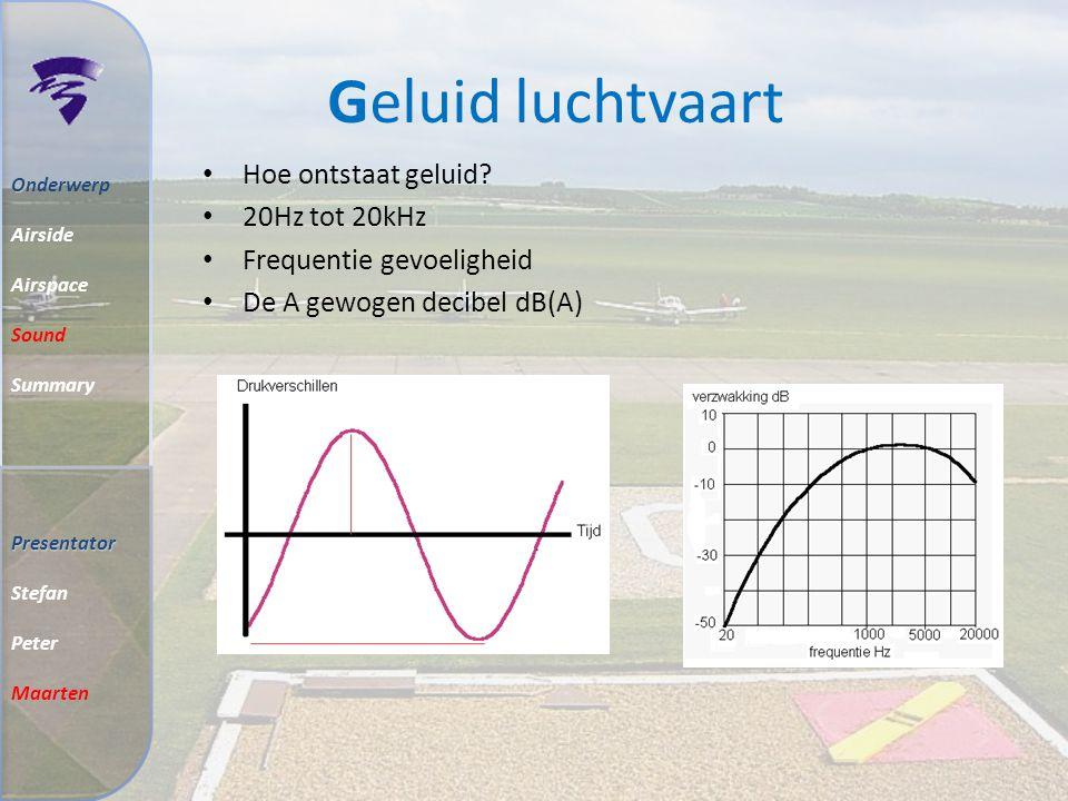 Luchtvaart en geluid Geluid Luchtvaart Handhaving Geluidsbelasting kleine luchtvaart BKL geluidszone O Onderwerp Airside Airspace Sound Summary Presen