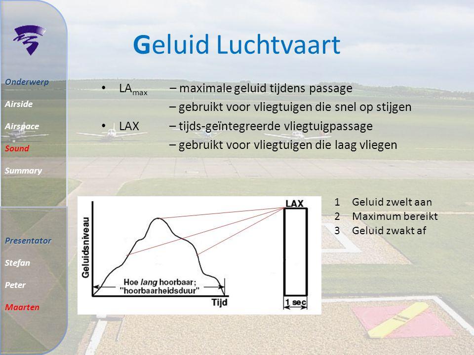 Geluid luchtvaart Hoe ontstaat geluid? 20Hz tot 20kHz Frequentie gevoeligheid De A gewogen decibel dB(A) O Onderwerp Airside Airspace Sound Summary Pr