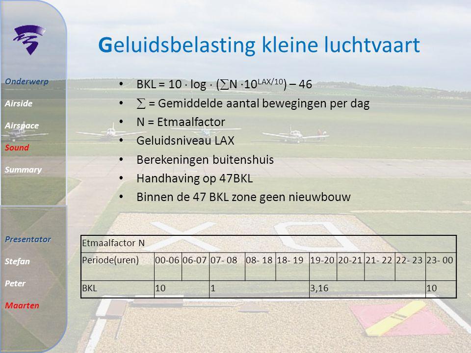 Handhaving Gebruiksplan Zich Ontwikkelde Belasting (ZOG) ZOG hoger dan gebruiksplan maatregelen Overschrijding boete of vliegveld sluiten Na afloop va