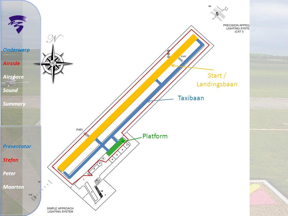 A irside De airside is het gedeelte van het vliegveld waar vliegtuigen zelfstandig manoeuvreren – Platform Sterkte oppervlakte – Taxibaan Breedte Mark