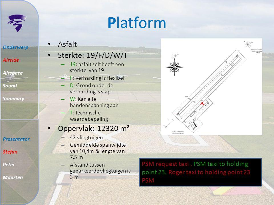 Platform Taxibaan Start / Landingsbaan O Onderwerp Airside Airspace Sound Summary Presentator Stefan Peter Maarten
