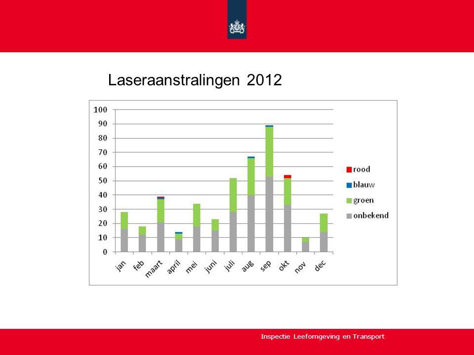 Inspectie Leefomgeving en Transport Laseraanstralingen 2012