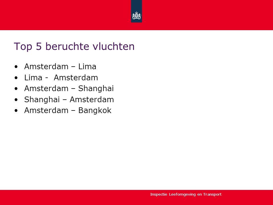 Top 5 beruchte vluchten Amsterdam – Lima Lima - Amsterdam Amsterdam – Shanghai Shanghai – Amsterdam Amsterdam – Bangkok