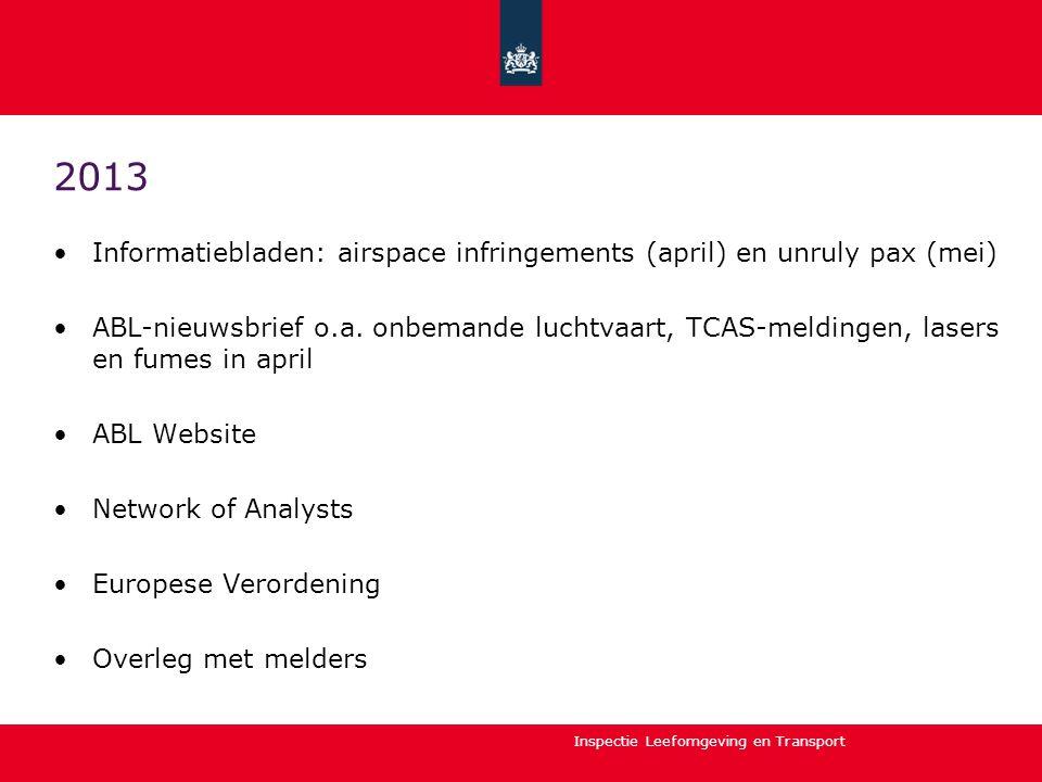 Inspectie Leefomgeving en Transport 2013 Informatiebladen: airspace infringements (april) en unruly pax (mei) ABL-nieuwsbrief o.a. onbemande luchtvaar