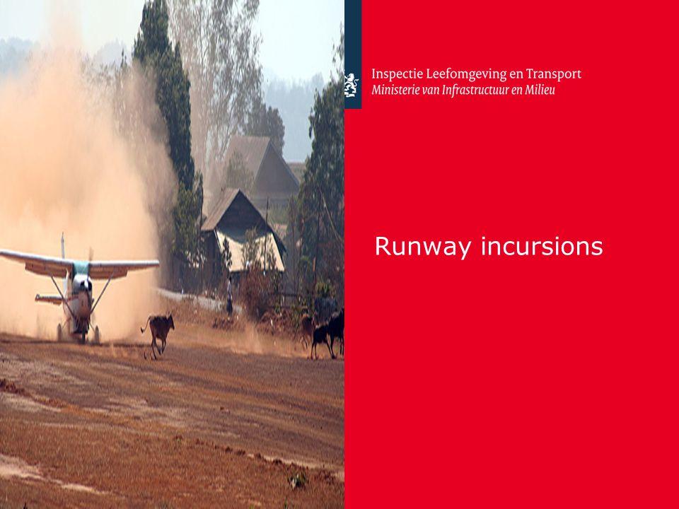 Runway incursions