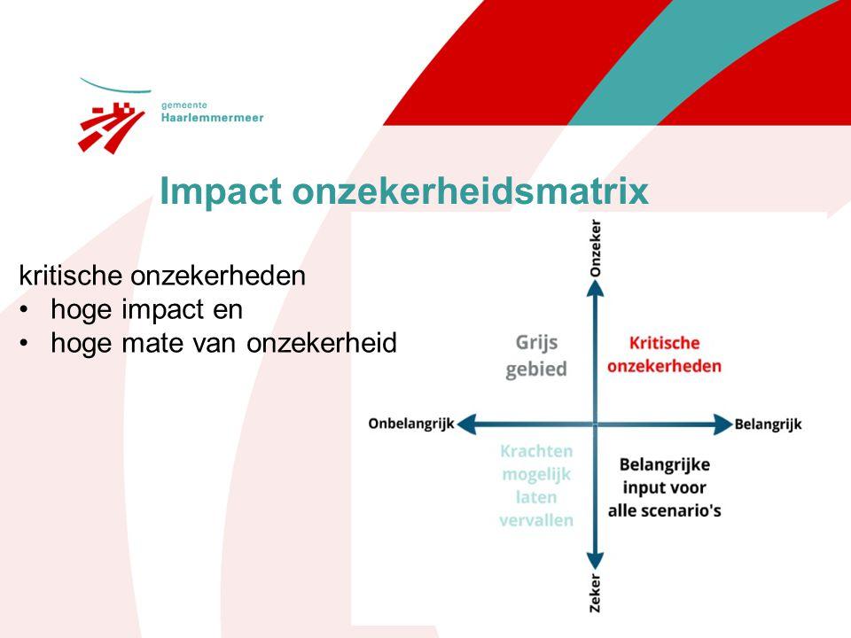 Impact onzekerheidsmatrix kritische onzekerheden hoge impact en hoge mate van onzekerheid