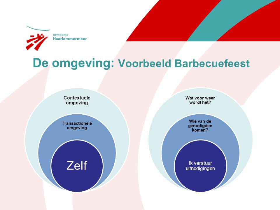 De omgeving: Voorbeeld Barbecuefeest Contextuele omgeving Transactionele omgeving Zelf Wat voor weer wordt het? Wie van de genodigden komen? Ik verstu