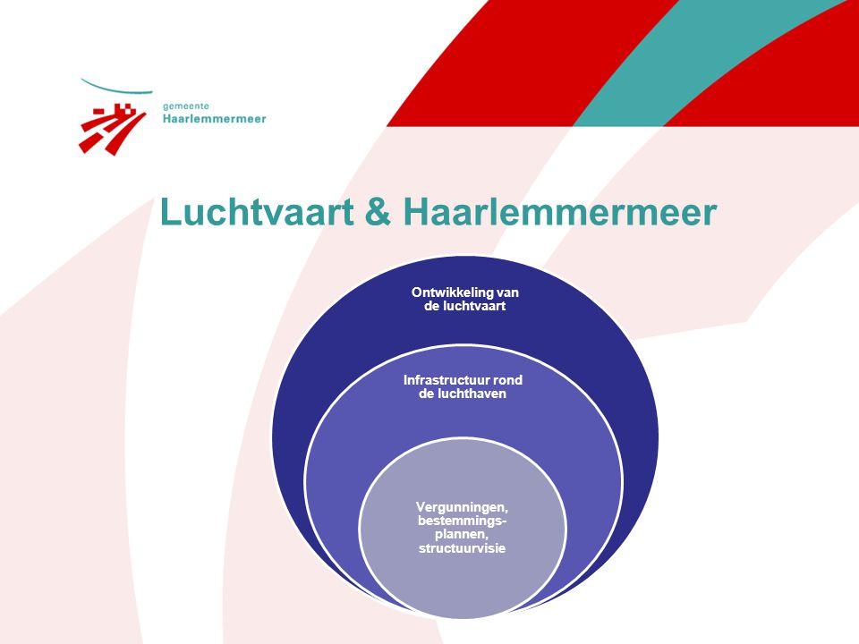 Luchtvaart & Haarlemmermeer Ontwikkeling van de luchtvaart Infrastructuur rond de luchthaven Vergunningen, bestemmings- plannen, structuurvisie