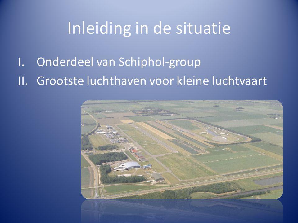 Inleiding in de situatie (2) III.120.000 vliegbewegingen per jaar IV.Enkel ongeregelde luchtvaart V.300 arbeidsplaatsen VI.45 bedrijven VII.Centrum voor luchtvaarthistorie