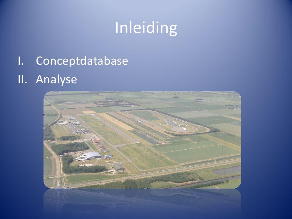 Inleiding I.Conceptdatabase II.Analyse