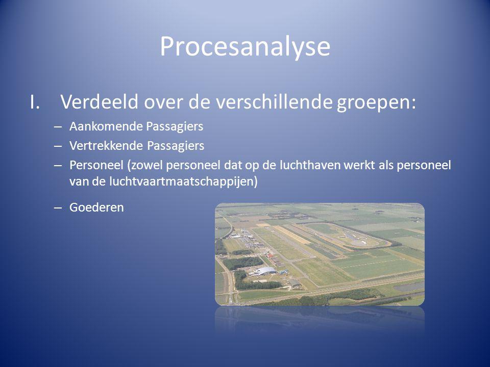 Procesanalyse I.Verdeeld over de verschillende groepen: – Aankomende Passagiers – Vertrekkende Passagiers – Personeel (zowel personeel dat op de lucht