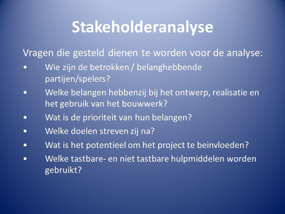 Stakeholderanalyse Vragen die gesteld dienen te worden voor de analyse: Wie zijn de betrokken / belanghebbende partijen/spelers? Welke belangen hebben