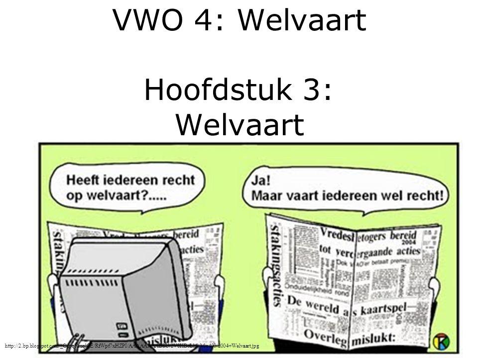 VWO 4: Welvaart Hoofdstuk 3: Welvaart http://2.bp.blogspot.com/_GdpqRiuqlOE/RfWpf7xHZPI/AAAAAAAABSU/2V8HBoLh0-M/s400/2004+Welvaart.jpg