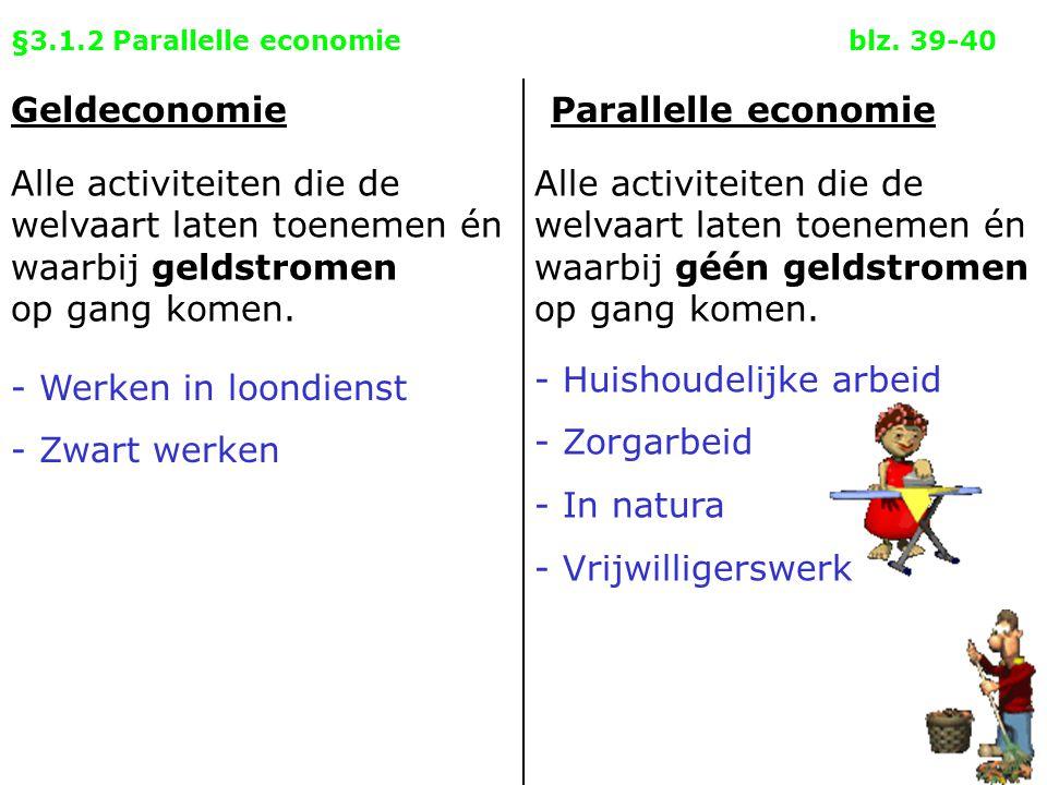 §3.1.2 Parallelle economieblz. 39-40 GeldeconomieParallelle economie Alle activiteiten die de welvaart laten toenemen én waarbij geldstromen op gang k