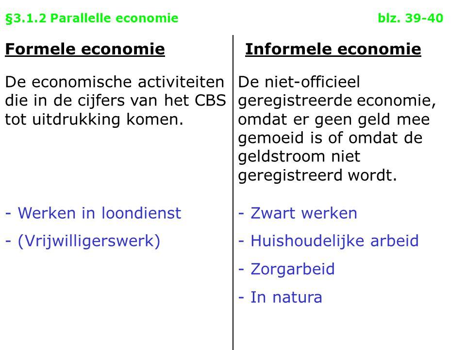 §3.1.2 Parallelle economieblz. 39-40 Formele economieInformele economie De economische activiteiten die in de cijfers van het CBS tot uitdrukking kome