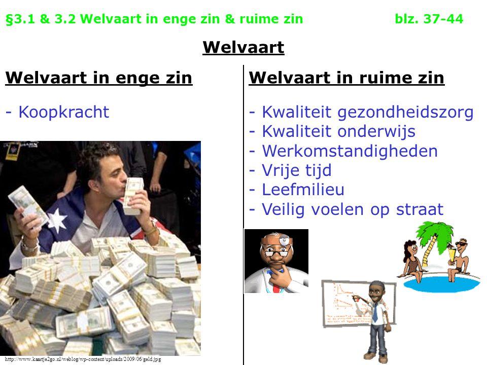 §3.1 & 3.2 Welvaart in enge zin & ruime zin blz. 37-44 Welvaart in enge zinWelvaart in ruime zin Welvaart - Koopkracht- Kwaliteit gezondheidszorg - Kw