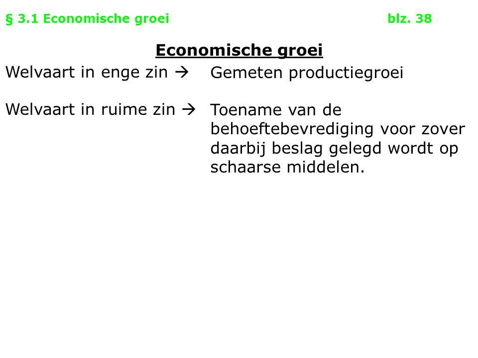 § 3.1 Economische groeiblz. 38 Welvaart in ruime zin  Toename van de behoeftebevrediging voor zover daarbij beslag gelegd wordt op schaarse middelen.