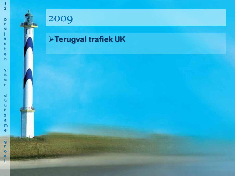  Terugval trafiek UK 2009