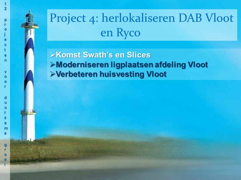  Komst Swath's en Slices  Moderniseren ligplaatsen afdeling Vloot  Verbeteren huisvesting Vloot Project 4: herlokaliseren DAB Vloot en Ryco