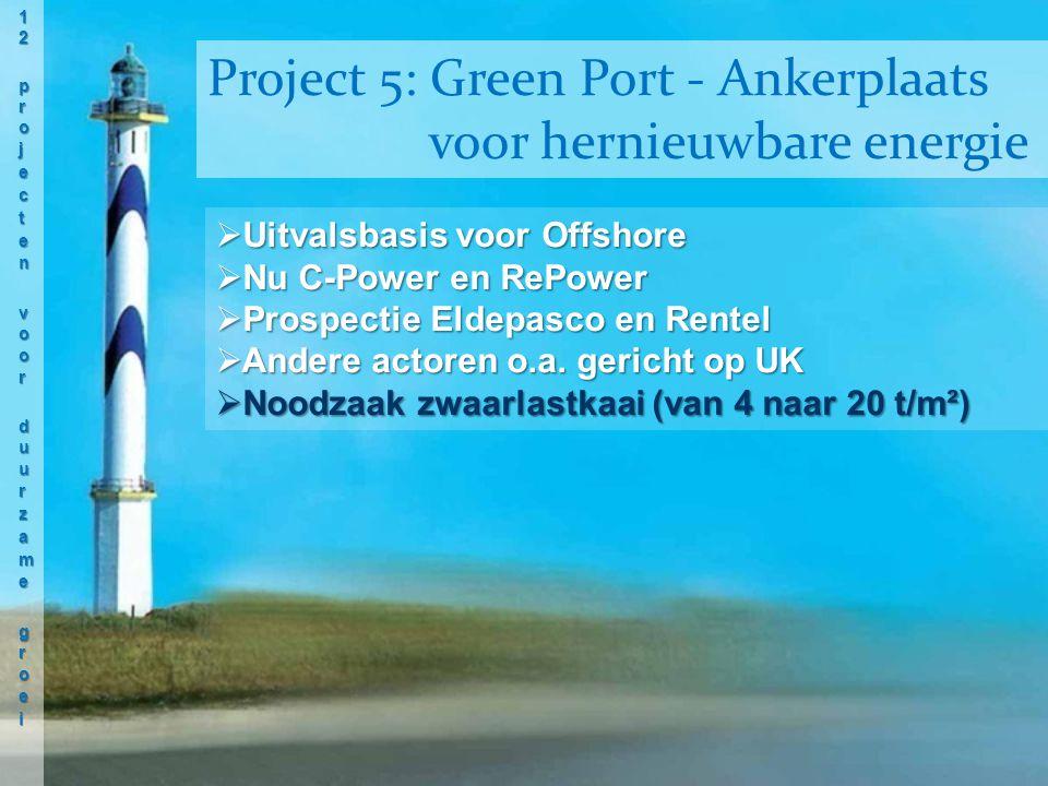  Uitvalsbasis voor Offshore  Nu C-Power en RePower  Prospectie Eldepasco en Rentel  Andere actoren o.a.