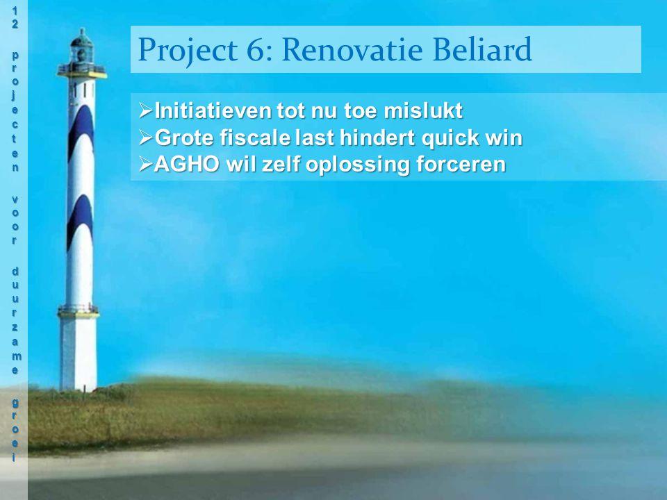  Initiatieven tot nu toe mislukt  Grote fiscale last hindert quick win  AGHO wil zelf oplossing forceren Project 6: Renovatie Beliard