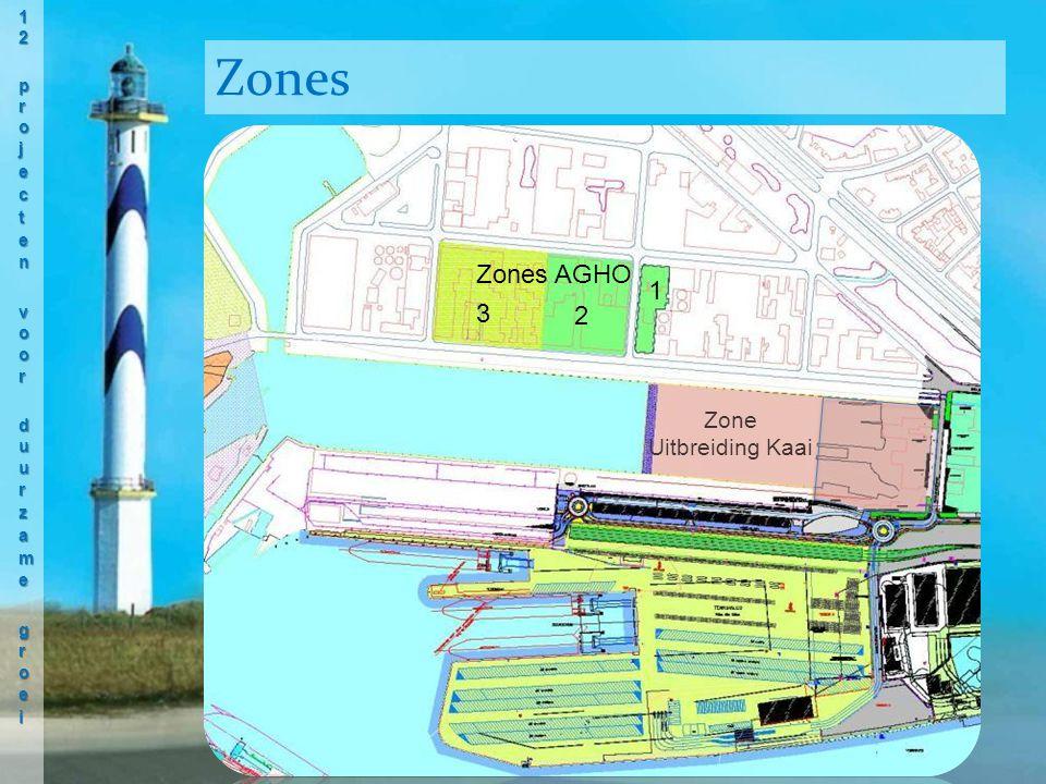 Zones Zone Uitbreiding Kaai 1 2 3 Zones AGHO
